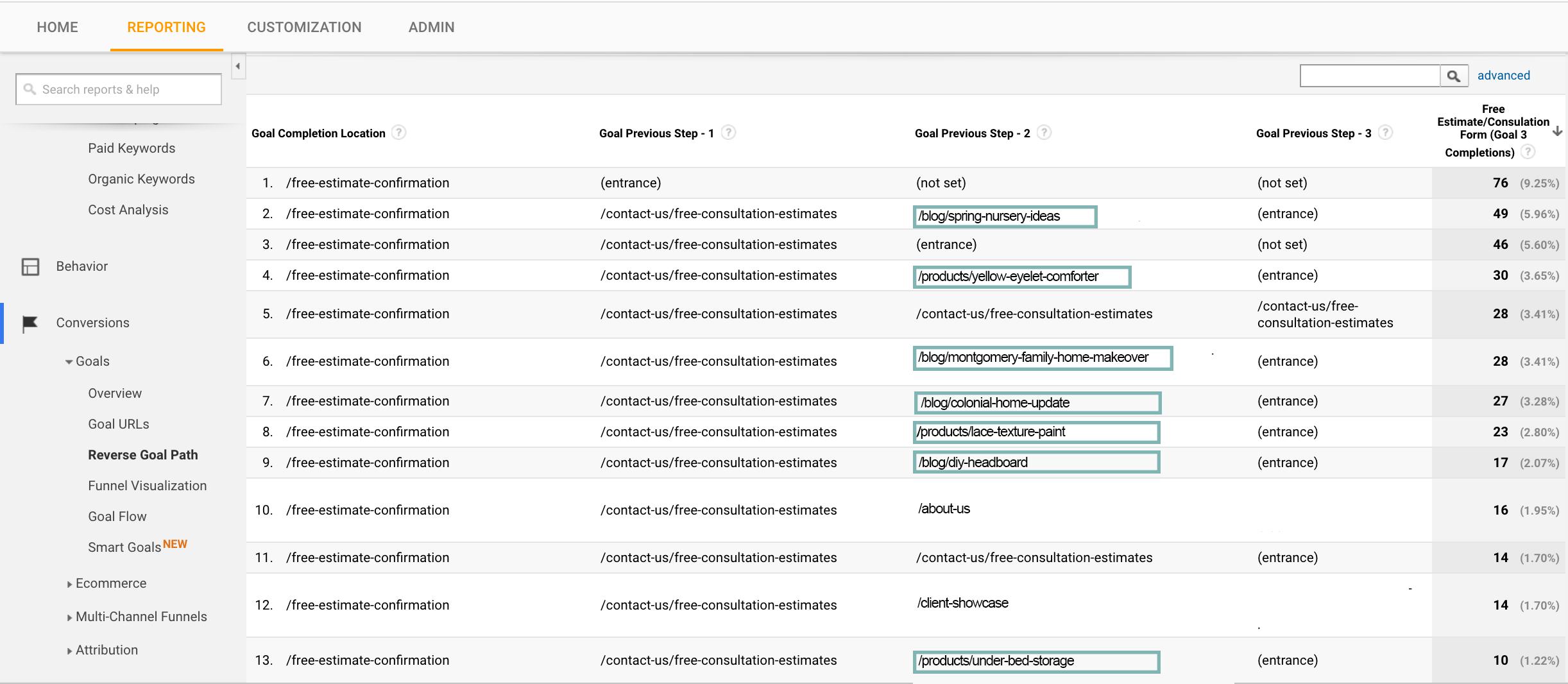 Google Analytics Goal Path
