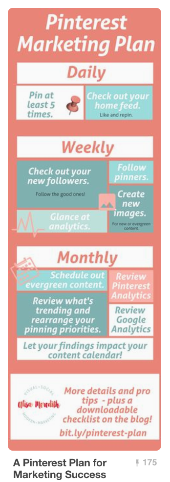 Pinterest Plan for Marketing Success Infograhic